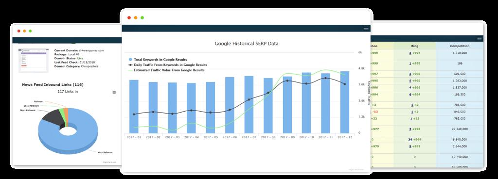 Google Historical SERP Data
